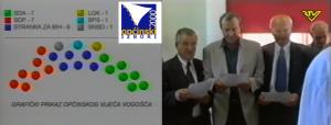 vogosca-lokalni-izbori-2000-opcinsko-vijece-i-nacelnik